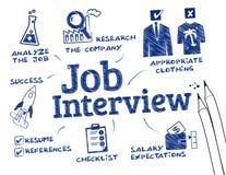 became hysterical interview job one them Στοκ εικόνα με δικαίωμα ελεύθερης χρήσης