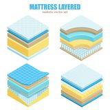Bed Mattress Layers Orthopedic Set royalty free illustration