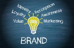 Bedeutung der Marke lizenzfreies stockbild