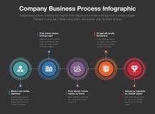 Bedrijf bedrijfsproces infographic malplaatje Stock Afbeeldingen