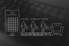 Bedrijfproductielijn met mensen op verschillende niveaus van h Stock Afbeelding