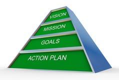 Bedrijfs actieplan vector illustratie