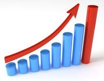 Bedrijfs cilindrische grafiek met pijl die prof. toont Royalty-vrije Stock Afbeelding