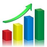 Bedrijfs de groeigrafiek Royalty-vrije Stock Afbeelding