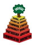 Bedrijfs en carrièrepiramide van hoofdlijnen die behoefte aan succes zijn Stock Afbeeldingen