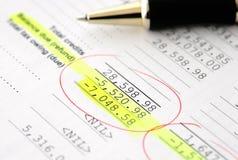 Bedrijfs financiële resultaten - het Berekenen begroting Stock Fotografie