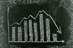 Bedrijfs grafiek die crisisgrafiek toont Royalty-vrije Stock Fotografie