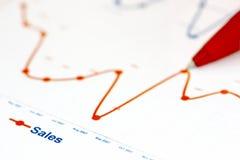 Bedrijfs grafiek. Dynamische verkoop. Royalty-vrije Stock Foto's