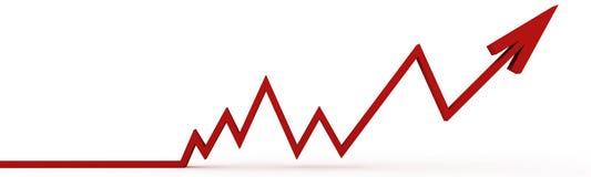 Bedrijfs grafiek met net Royalty-vrije Stock Afbeeldingen