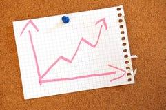 Bedrijfs grafiek met pijl die de groei toont royalty-vrije stock fotografie