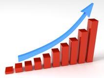 Bedrijfs Grafiek met pijl die winsten en aanwinst toont Stock Fotografie