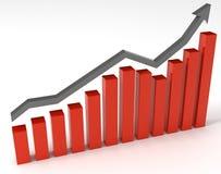 Bedrijfs Grafiek met pijl die winsten en aanwinst toont Royalty-vrije Stock Afbeeldingen