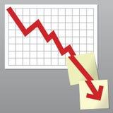 Bedrijfs grafiek neer Royalty-vrije Stock Afbeeldingen