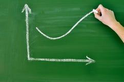 Bedrijfs grafiek van de groei Stock Afbeeldingen