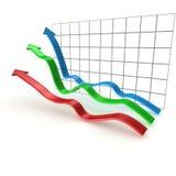 Bedrijfs grafieken op wit vector illustratie