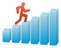 Bedrijfs manier op de grafiek Stock Afbeelding
