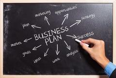 Bedrijfs mens die de concepten van het cbusinessplan schrijven Stock Foto