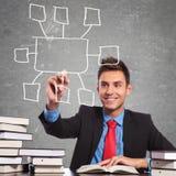 Bedrijfs mens die een lege checkbox lijst trekt Stock Afbeeldingen
