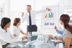 Bedrijfs mens die een presentatie geeft Royalty-vrije Stock Afbeelding