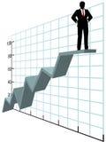 Bedrijfs mens op de hoogste grafiek van de bedrijfgroei Royalty-vrije Stock Foto's