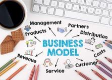 Bedrijfs Model abstract Concept Grafiek met sleutelwoorden en pictogrammen Stock Afbeeldingen