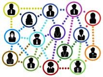 Bedrijfs netto mensenmededeling Stock Foto