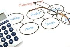 Bedrijfs planning Stock Afbeeldingen