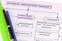 Bedrijfs strategie planning Stock Foto