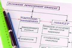 Bedrijfs strategie planning Stock Fotografie