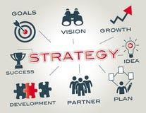 Bedrijfs strategieconcept Stock Fotografie