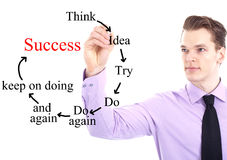 Bedrijfs succesconcept Stock Foto
