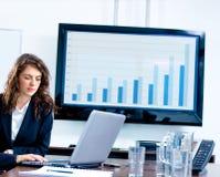 Bedrijfs technologie Stock Foto's