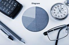 Bedrijfs voorwerpen en financiëndiagram Stock Foto's