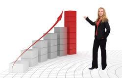Bedrijfs vrouw - 3d Grafiek van de Groei en van het succes Stock Foto's
