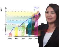 Bedrijfs vrouw die een de groeigrafiek trekt Stock Afbeeldingen