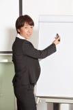 Bedrijfs vrouw die presentatie 2 doet Stock Afbeelding