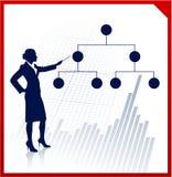 Bedrijfs vrouw met financieel structuurdiagram Stock Fotografie