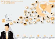 Bedrijfsbrainstorming voor succes die het moderne Idee en Concepten Vectormalplaatje van illustratieinfographic met pictogram, me stock fotografie