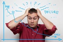 Bedrijfsconcept: mislukking en verlies Royalty-vrije Stock Afbeeldingen