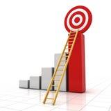 Bedrijfsdoelconcept, 3d bedrijfsgrafiek met houten ladder aan het rode doel over witte achtergrond Royalty-vrije Stock Fotografie