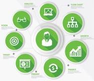 Bedrijfseconomieconcept, Groene versie Royalty-vrije Stock Afbeelding