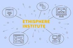 Bedrijfsillustratie die het concept ethisphere tonen institut royalty-vrije illustratie