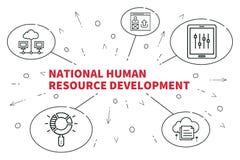 Bedrijfsillustratie die het concept nationale menselijke reso tonen stock illustratie
