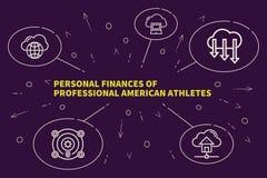 Bedrijfsillustratie die het concept persoonlijke financiën o tonen vector illustratie