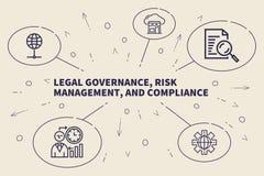 Bedrijfsillustratie die het concept wettelijk bestuur, r tonen vector illustratie