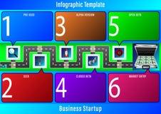 Bedrijfsinfographics, het conceptenopstarten van de 6 stappenchronologie stock illustratie
