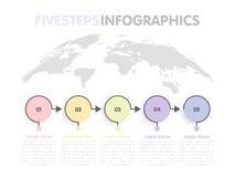 Bedrijfsinfographicsmalplaatje Chronologie met 5 stappen van de cirkelpijl, vijf aantallenopties Wereldkaart op achtergrond Vecto Royalty-vrije Stock Afbeelding