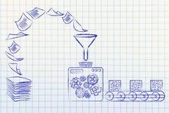Bedrijfsintelligentie: fabrieksmachines die documenten i omzetten Stock Foto's