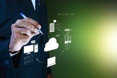 Bedrijfsmens die concept wolk gegevensverwerking tonen royalty-vrije stock foto's
