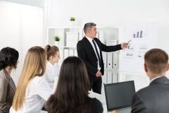 Bedrijfsmensen die in bureau samenkomen om project te bespreken stock fotografie
